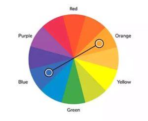 Hvordan fjerner man gult hår komplemetær farver